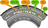 О чем говорит маркировка шин?